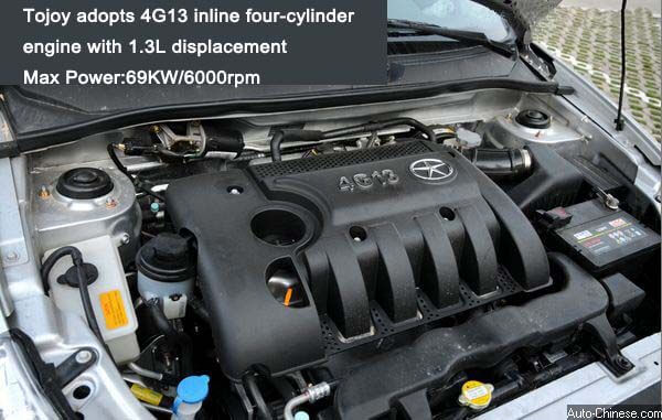 Tojoy 4G13 Engine