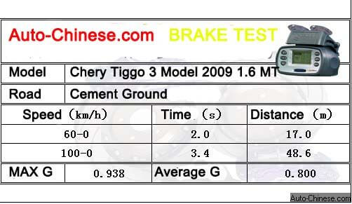Chery Tiggo 3 Model 2009 Review and Test Drive (5)