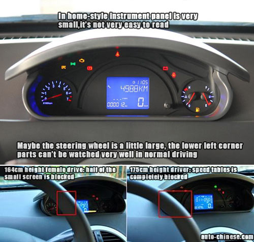 In home-style instrument panel is very small,it's not very easy to read