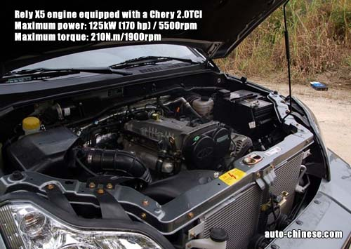 Chery Rely X5 - 2.0TCI Engine