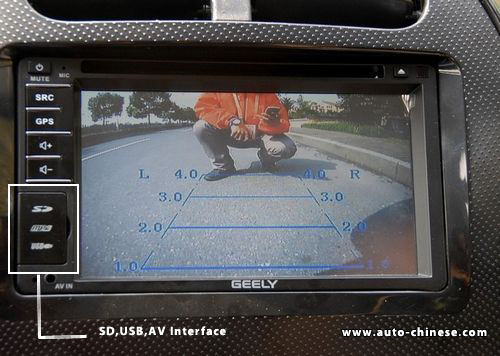 Touch Screen Display with USB,SD,AV interface