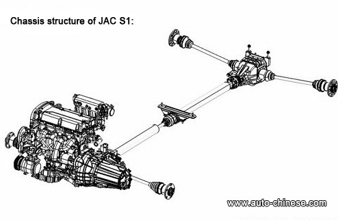 JAC S1 Chassis Structure