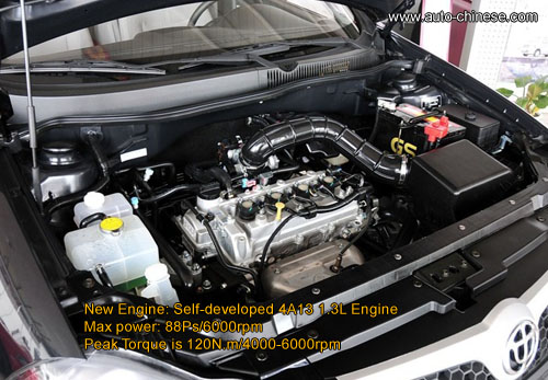 New Engine: Self-developed 4A13 1.3L Engine Max power: 88Ps/6000rpm Peak Torque is 120N.m/4000-6000rpm