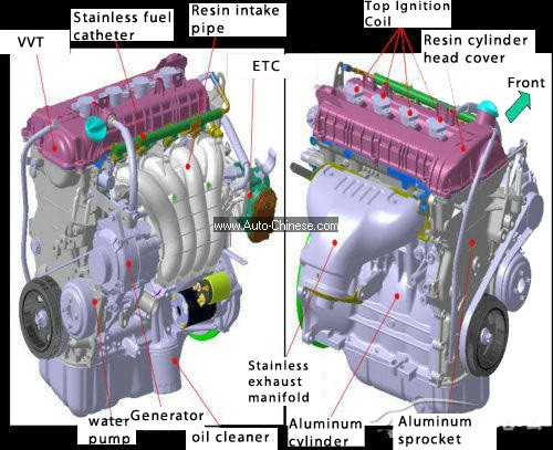 JAC VVT Engine Structure