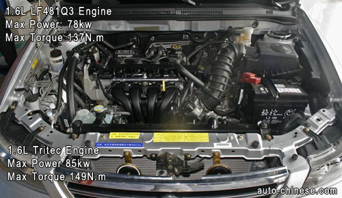 LF481Q3 & BMW Tritec Engine are all featured on Lifan620