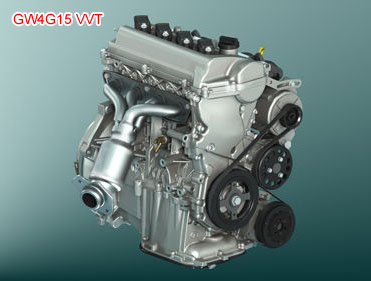 Great Wall Motors | GW4G15 VVT Engine