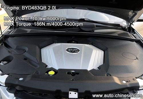BYD S6 - BYD483QB 2.0L Engine