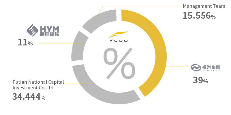 YUDO π1/π3 to Launch Long-range Version, Range up to 264miles