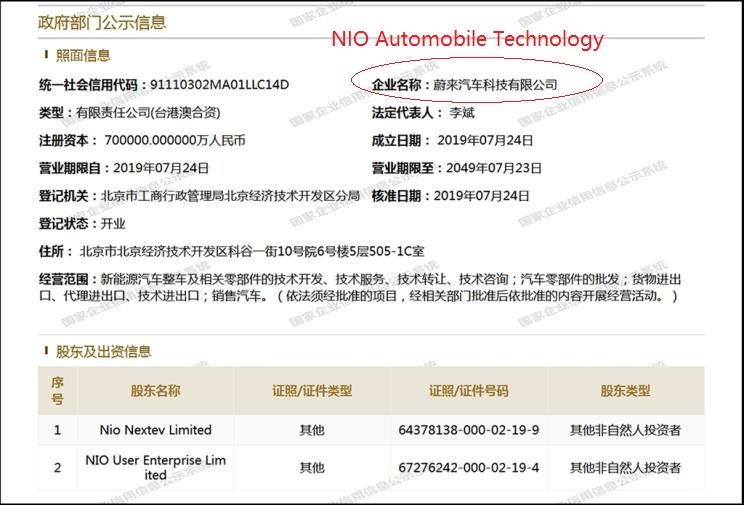NIO Established A Technology Company in Beijing, Registered Capital of 7 Billion Yuan