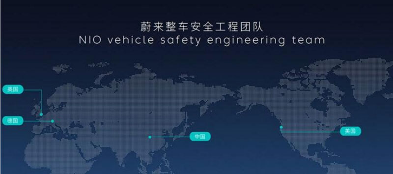 Reliable or Not? NIO ES8 Crash Test Interpretation