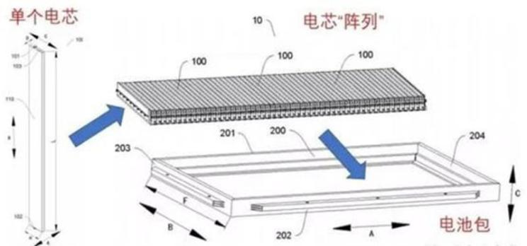 Blade Batteries Equipped With BYD Han In Automobile's Latest Upstart