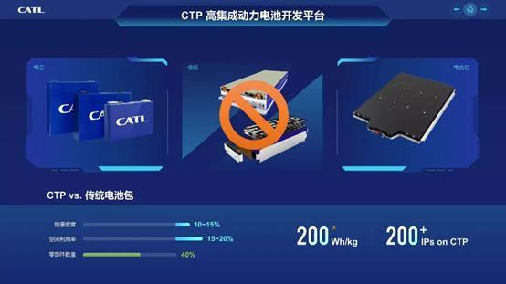 Why Tesla Consider to Buy LFP Batteries from CATL?
