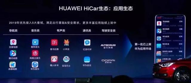 """Huawei Vehicle"" is coming? Huawei HiCar Supports for 120 models, integration of mobile phone and vehicle, Huawei responded: in progress"