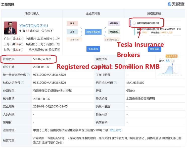 Tesla registered insurance broker company in China to involve in the insurance business