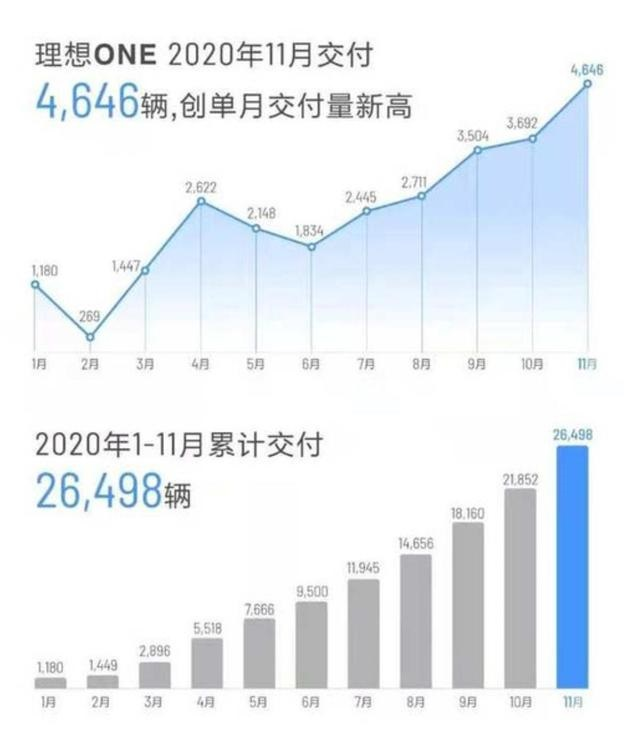 Why did Lixiang ONE succeed so easily in the brand-first Chinese market?