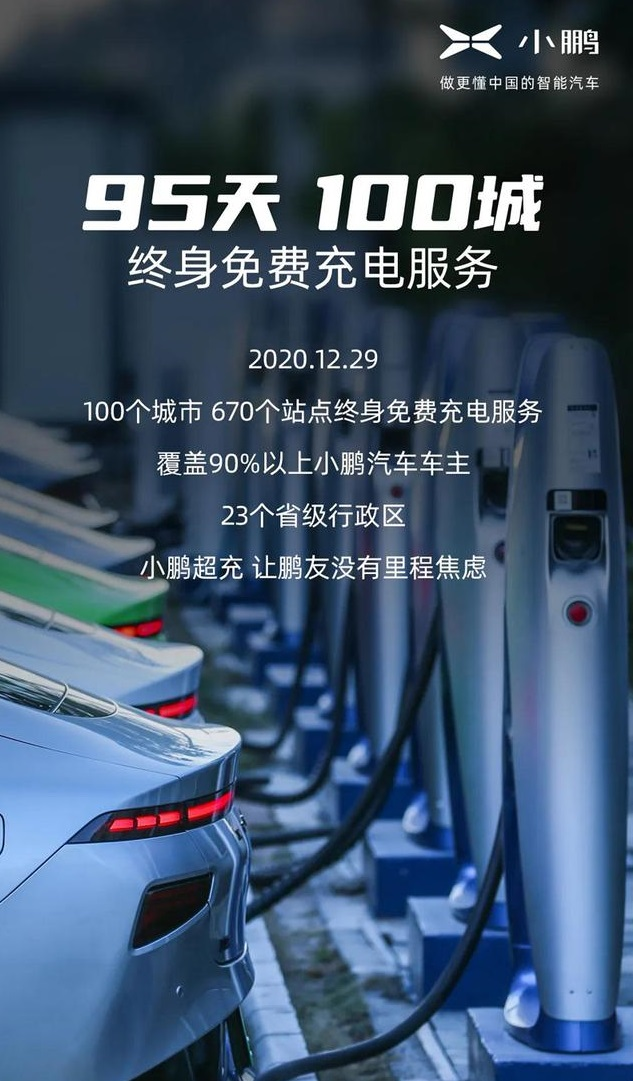 Xpeng Motors has completed the construction of supercharging station in 100 cities and may reach 200 cities in 2021