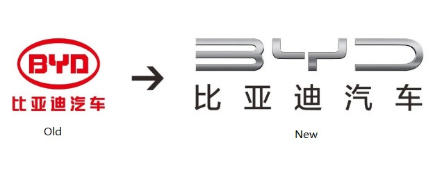 BYD Released All-New Vehicle Logo